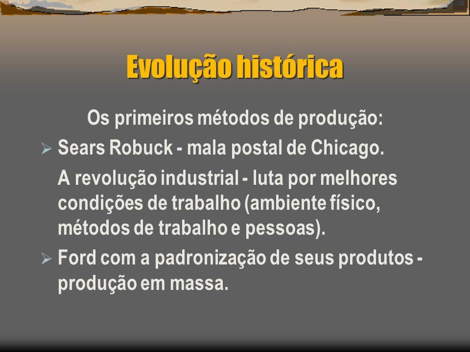 Evolução histórica Os primeiros métodos de produção: Sears Robuck - mala postal de Chicago. A revolução industrial - luta por melhores condições de tr