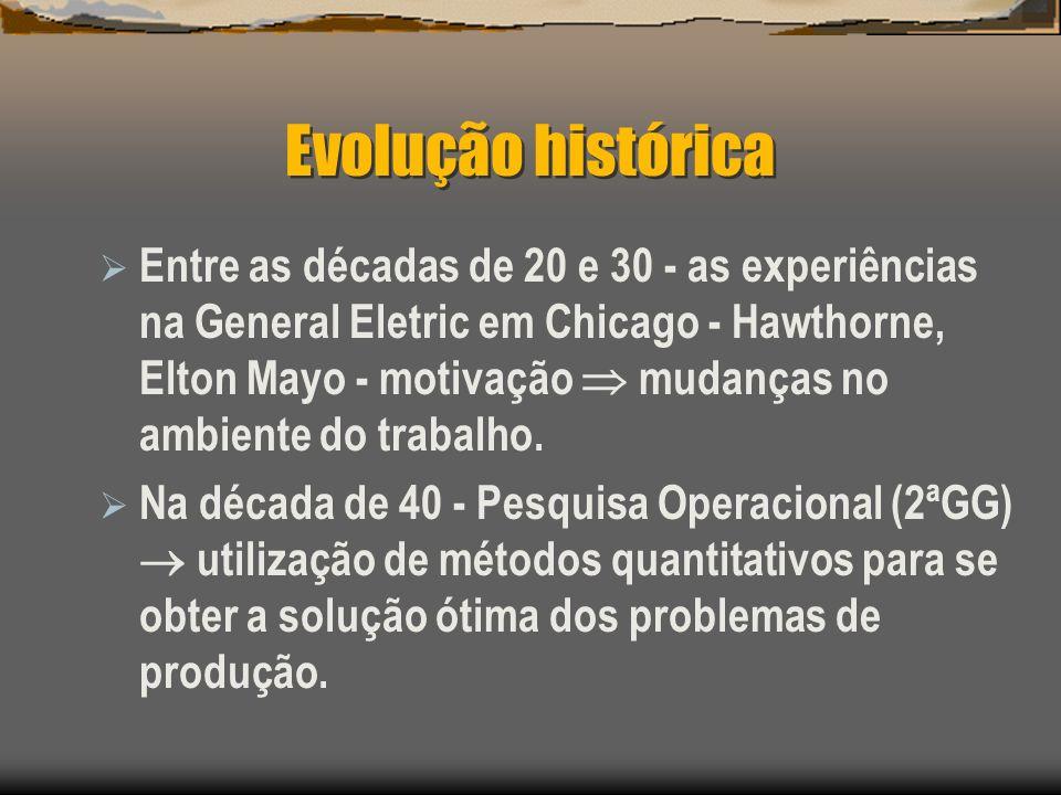 Evolução histórica Entre as décadas de 20 e 30 - as experiências na General Eletric em Chicago - Hawthorne, Elton Mayo - motivação mudanças no ambient