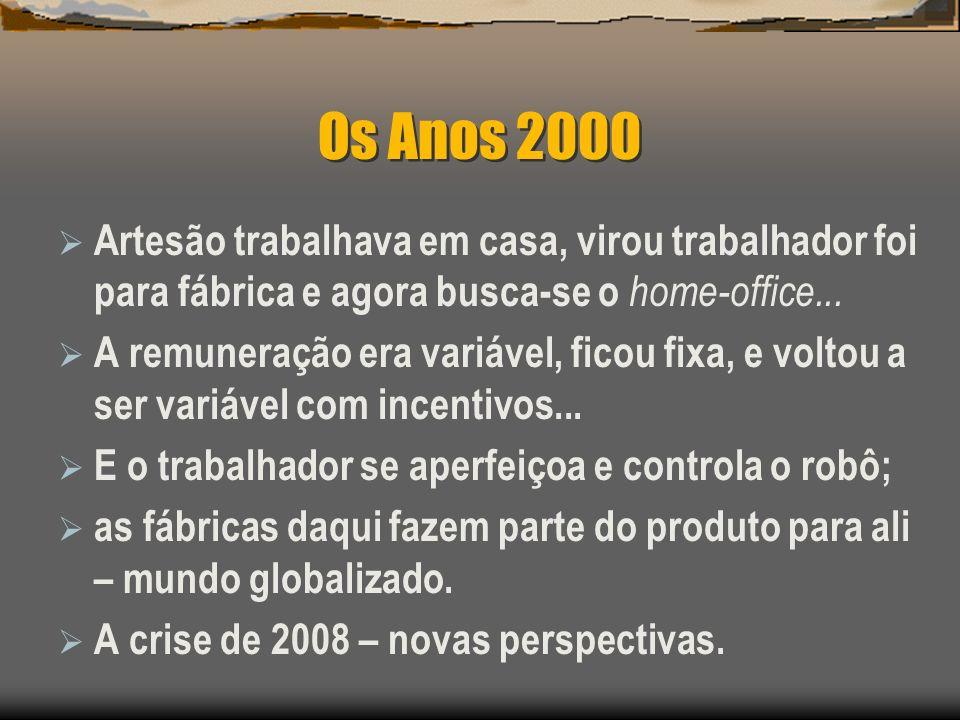 Os Anos 2000 Artesão trabalhava em casa, virou trabalhador foi para fábrica e agora busca-se o home-office... A remuneração era variável, ficou fixa,