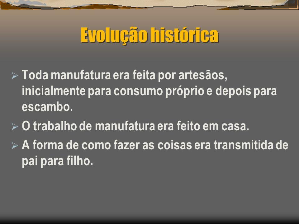 Evolução histórica Toda manufatura era feita por artesãos, inicialmente para consumo próprio e depois para escambo. O trabalho de manufatura era feito