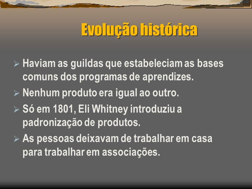 Evolução histórica Haviam as guildas que estabeleciam as bases comuns dos programas de aprendizes. Nenhum produto era igual ao outro. Só em 1801, Eli