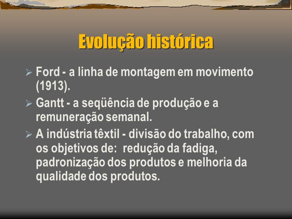 Evolução histórica Ford - a linha de montagem em movimento (1913). Gantt - a seqüência de produção e a remuneração semanal. A indústria têxtil - divis