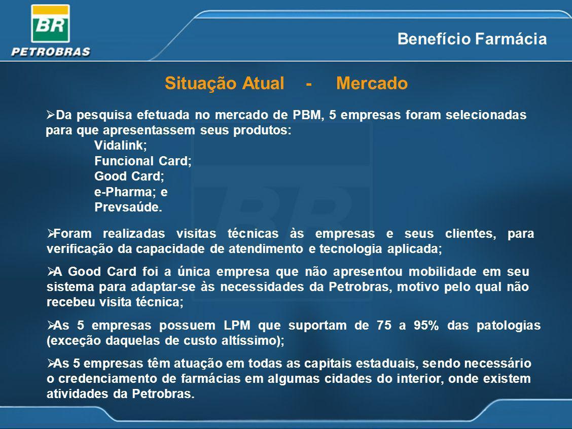 Benefício Farmácia Situação Atual - Mercado Da pesquisa efetuada no mercado de PBM, 5 empresas foram selecionadas para que apresentassem seus produtos