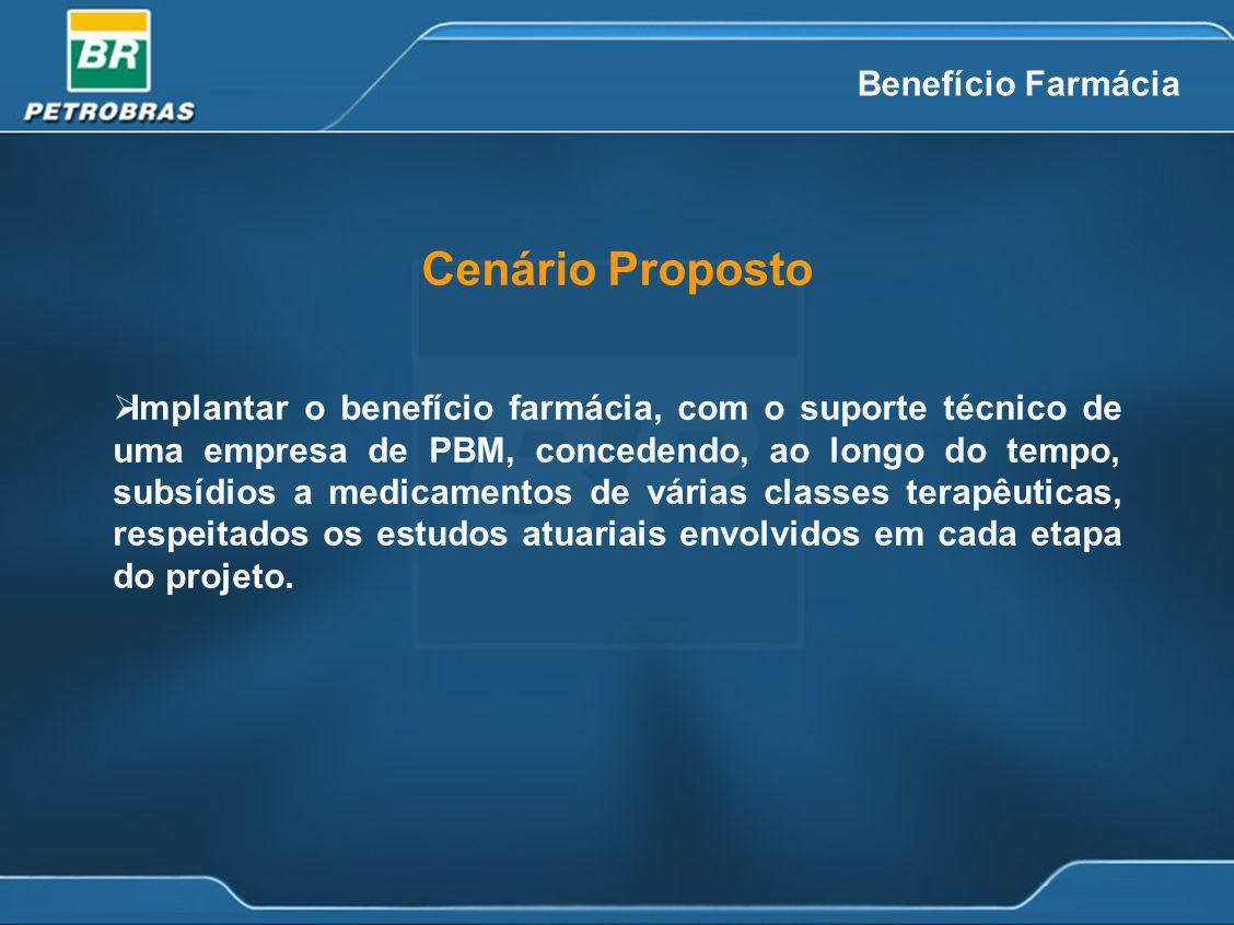 Cenário Proposto Implantar o benefício farmácia, com o suporte técnico de uma empresa de PBM, concedendo, ao longo do tempo, subsídios a medicamentos