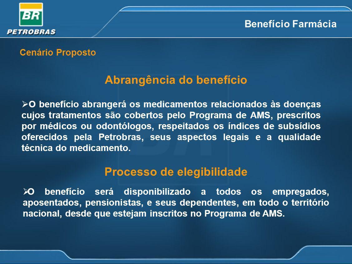 Abrangência do benefício O benefício abrangerá os medicamentos relacionados às doenças cujos tratamentos são cobertos pelo Programa de AMS, prescritos
