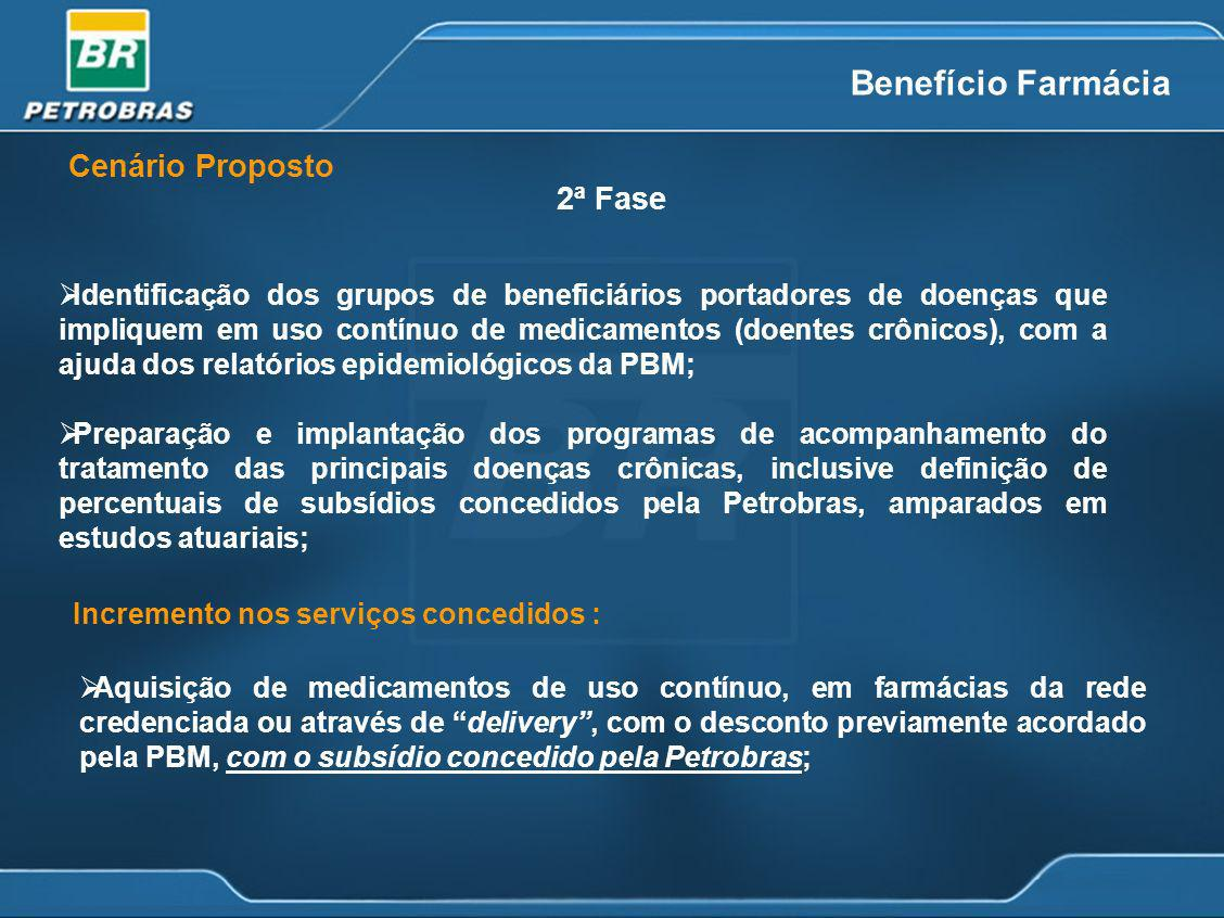 Benefício Farmácia Cenário Proposto 2ª Fase Incremento nos serviços concedidos : Identificação dos grupos de beneficiários portadores de doenças que i