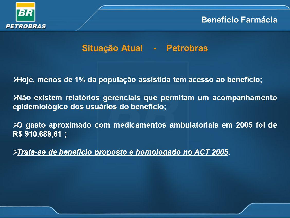 Benefício Farmácia Hoje, menos de 1% da população assistida tem acesso ao benefício; Não existem relatórios gerenciais que permitam um acompanhamento