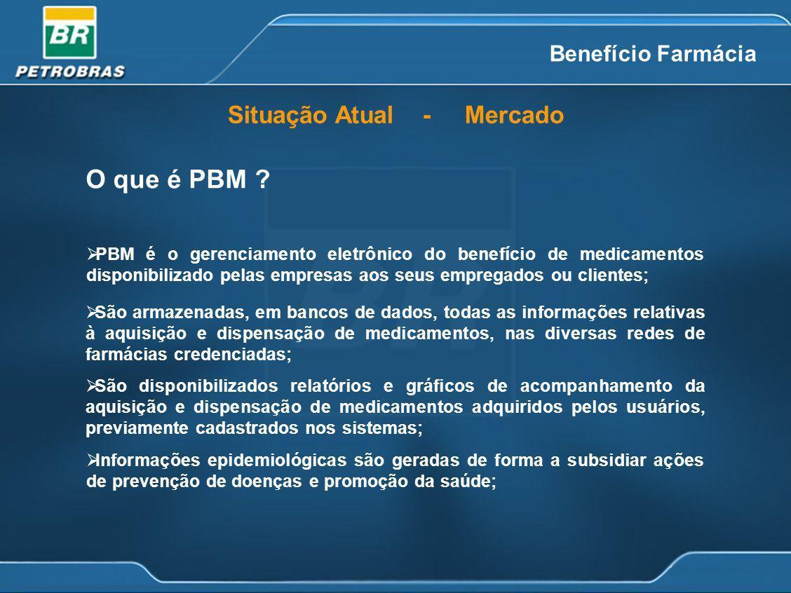 Benefício Farmácia O que é PBM ? PBM é o gerenciamento eletrônico do benefício de medicamentos disponibilizado pelas empresas aos seus empregados ou c