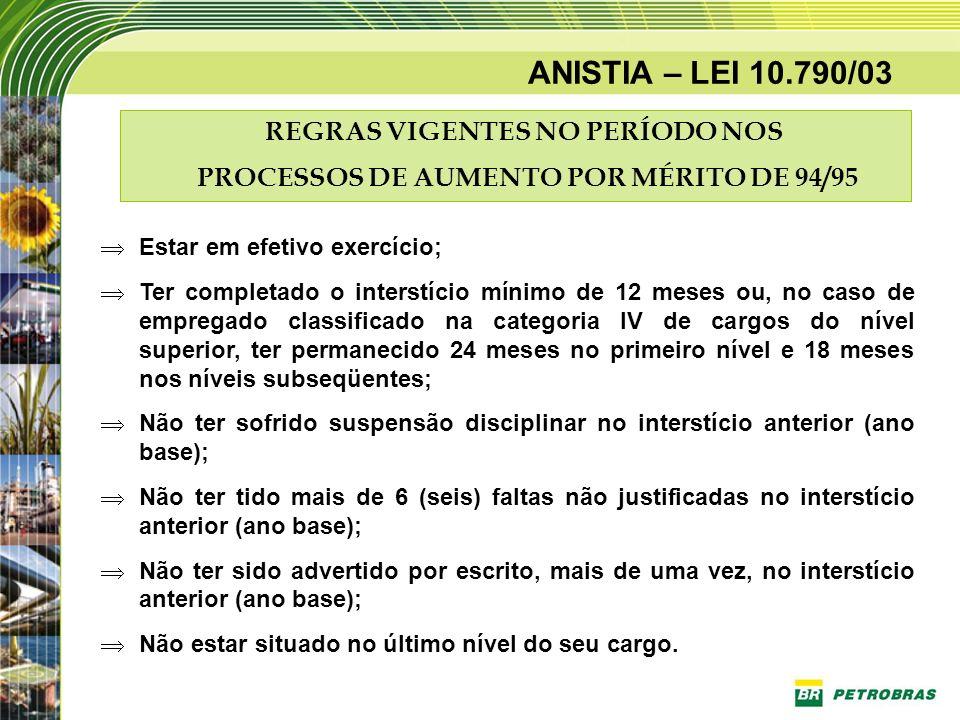 ANISTIA – LEI 10.790/03 REGRAS VIGENTES NO PERÍODO NOS PROCESSOS DE AUMENTO POR MÉRITO DE 94/95 Estar em efetivo exercício; Ter completado o interstíc