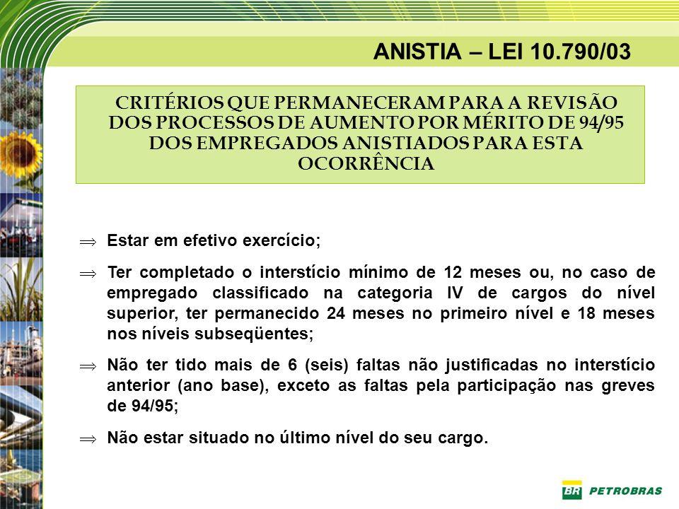 ANISTIA – LEI 10.790/03 CRITÉRIOS QUE PERMANECERAM PARA A REVISÃO DOS PROCESSOS DE AUMENTO POR MÉRITO DE 94/95 DOS EMPREGADOS ANISTIADOS PARA ESTA OCO