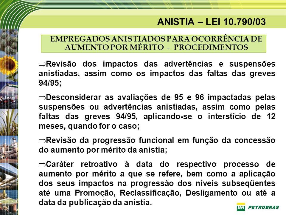 ANISTIA – LEI 10.790/03 EMPREGADOS ANISTIADOS PARA OCORRÊNCIA DE AUMENTO POR MÉRITO - PROCEDIMENTOS Revisão dos impactos das advertências e suspensões