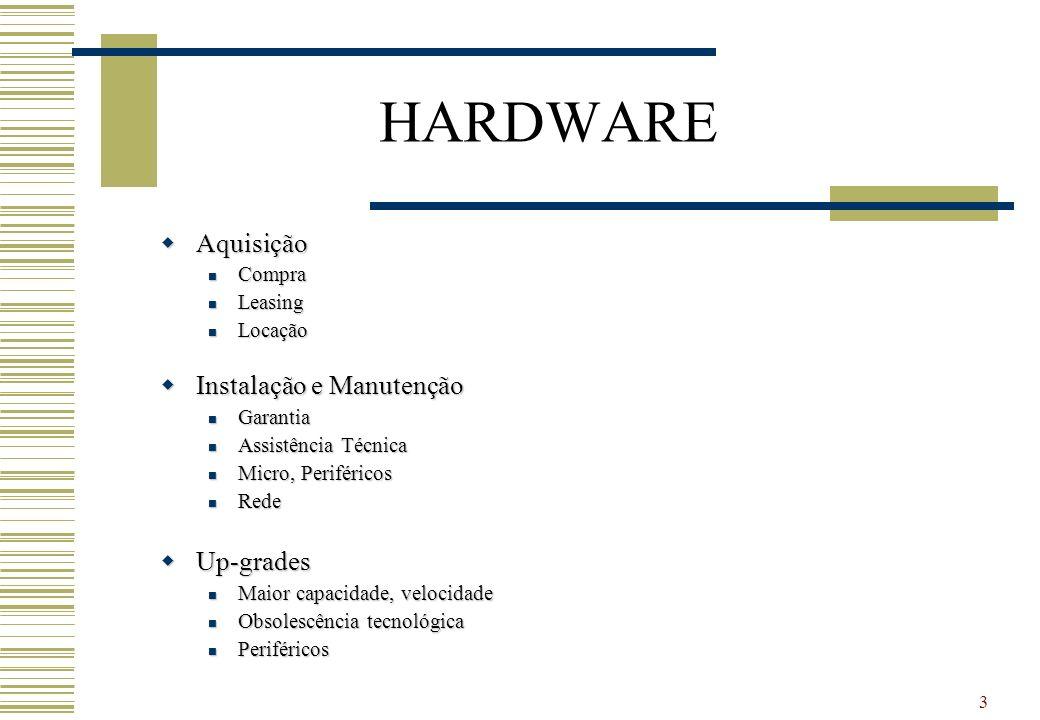 3 HARDWARE Aquisição Aquisição Compra Compra Leasing Leasing Locação Locação Instalação e Manutenção Instalação e Manutenção Garantia Garantia Assistê
