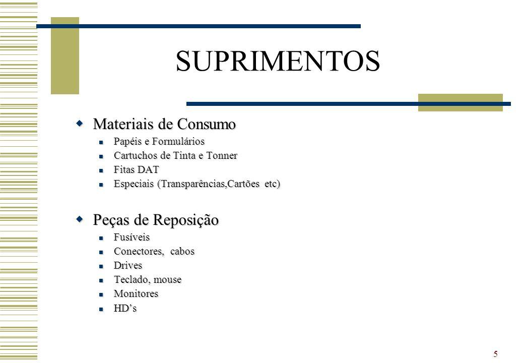 5 SUPRIMENTOS Materiais de Consumo Materiais de Consumo Papéis e Formulários Papéis e Formulários Cartuchos de Tinta e Tonner Cartuchos de Tinta e Ton