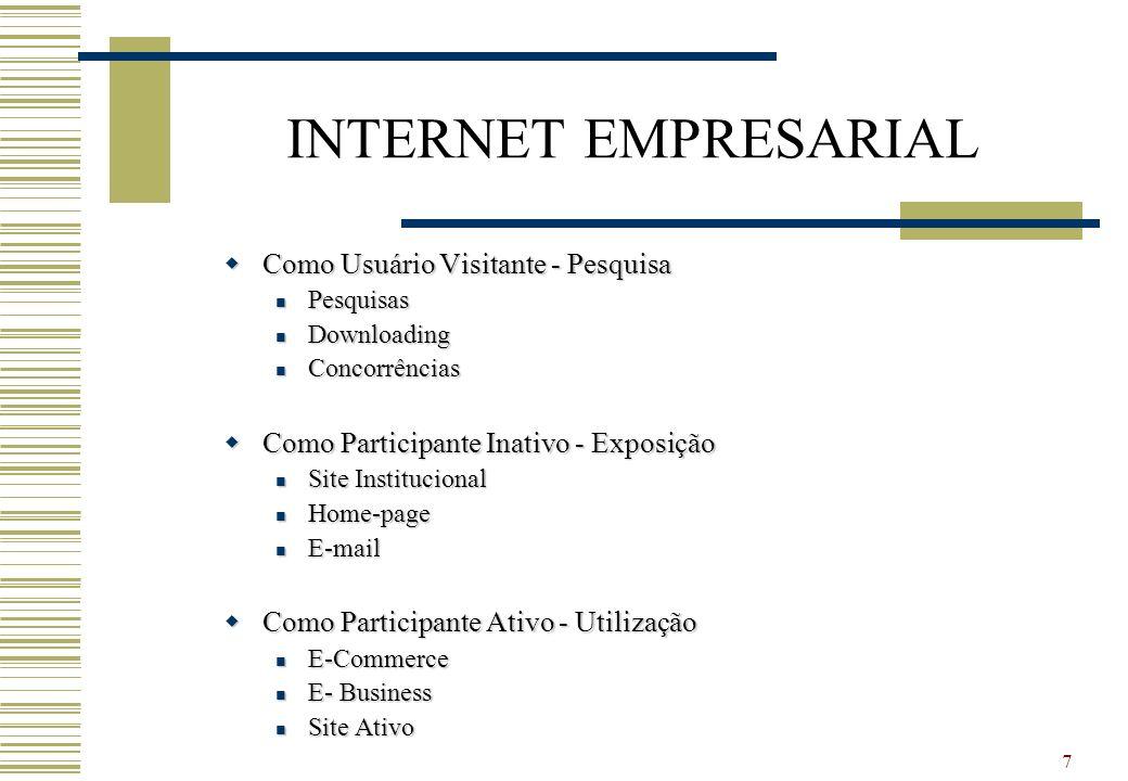 7 INTERNET EMPRESARIAL Como Usuário Visitante - Pesquisa Como Usuário Visitante - Pesquisa Pesquisas Pesquisas Downloading Downloading Concorrências C