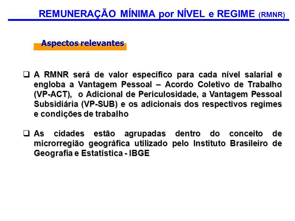 A RMNR será de valor específico para cada nível salarial e engloba a Vantagem Pessoal – Acordo Coletivo de Trabalho (VP-ACT), o Adicional de Periculos