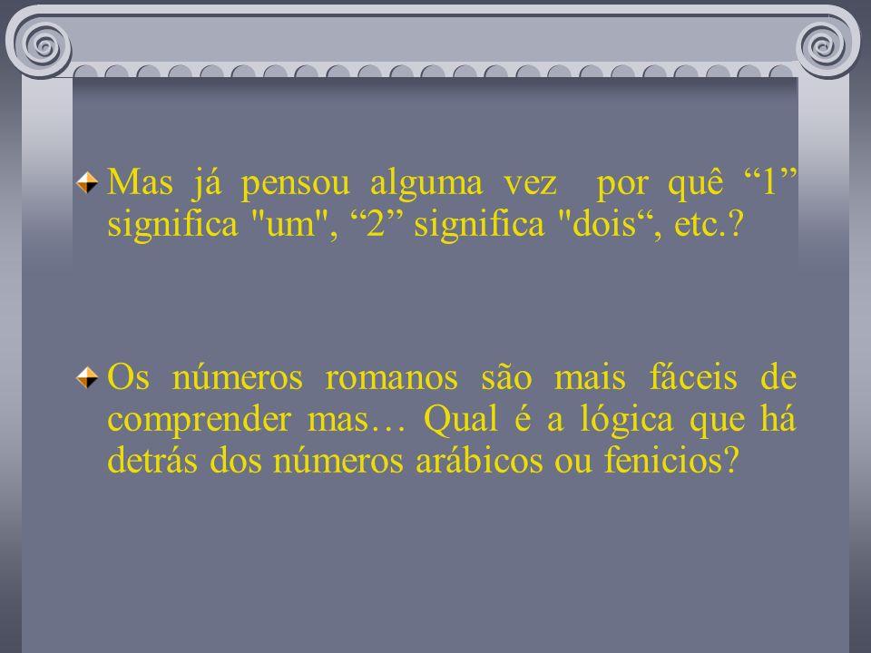 Pois é muito simples: Tratam-se de ângulos É pura lógica: Se escrevermos os número em sua forma primitiva, veremos que: O número 1 tem un ángulo.