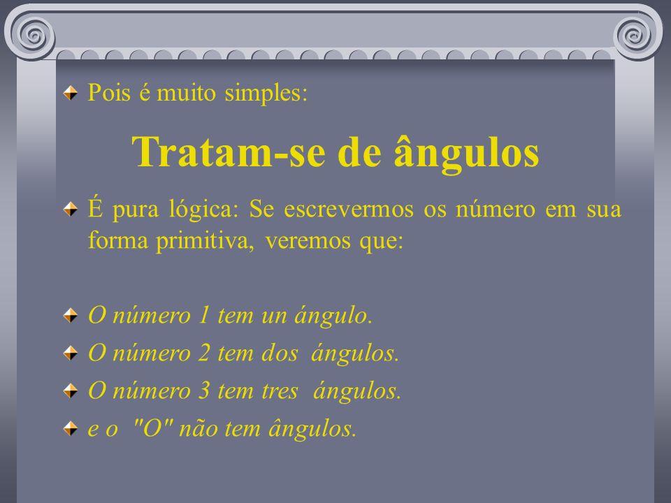 Pois é muito simples: Tratam-se de ângulos É pura lógica: Se escrevermos os número em sua forma primitiva, veremos que: O número 1 tem un ángulo. O nú