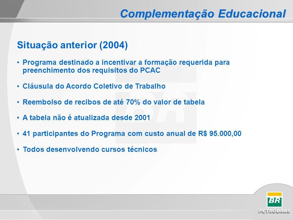 Situação anterior (2004) Programa destinado a incentivar a formação requerida para preenchimento dos requisitos do PCAC Cláusula do Acordo Coletivo de Trabalho Reembolso de recibos de até 70% do valor de tabela A tabela não é atualizada desde 2001 41 participantes do Programa com custo anual de R$ 95.000,00 Todos desenvolvendo cursos técnicos Complementação Educacional