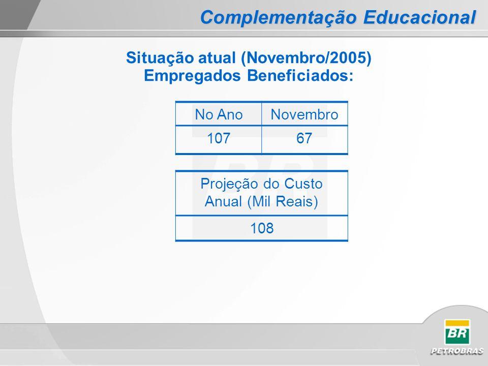 Situação atual (Novembro/2005) Empregados Beneficiados: Complementação Educacional No AnoNovembro 10767 Projeção do Custo Anual (Mil Reais) 108