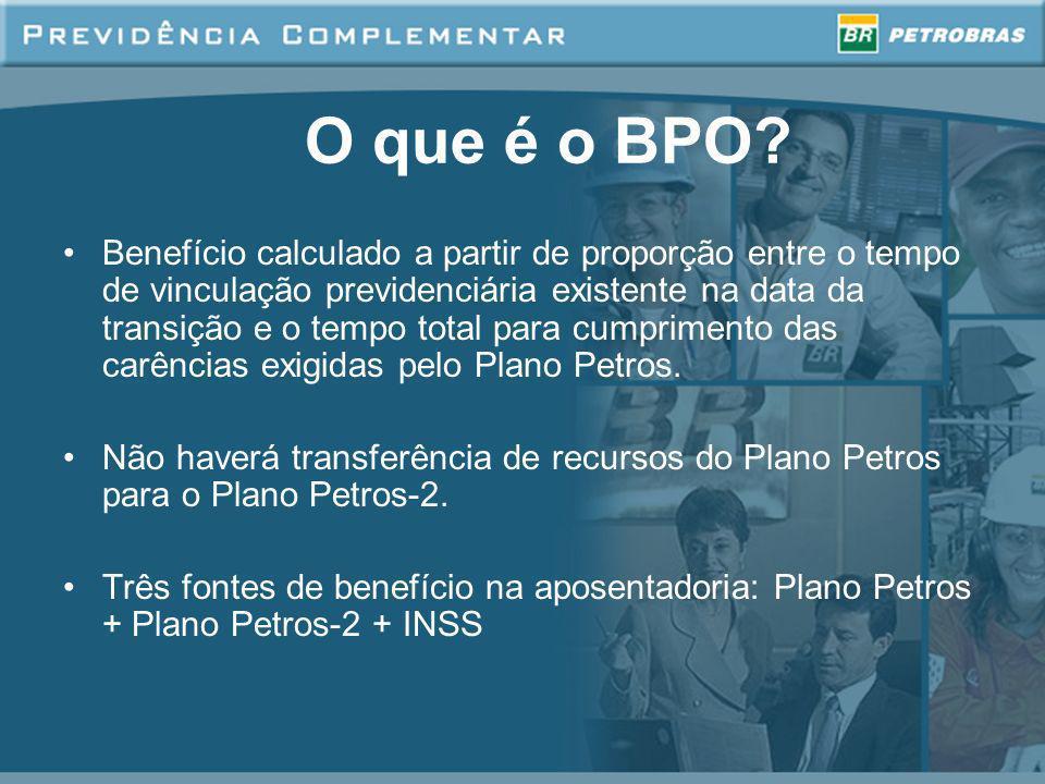 O que é o BPO? Benefício calculado a partir de proporção entre o tempo de vinculação previdenciária existente na data da transição e o tempo total par