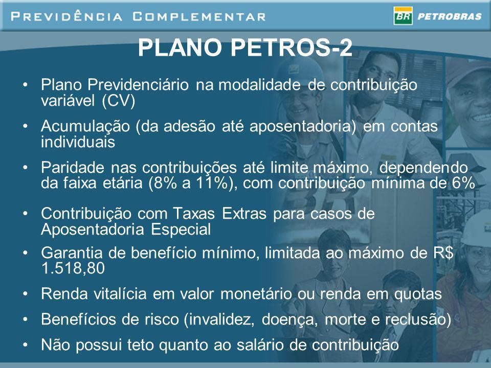 PLANO PETROS-2 Plano Previdenciário na modalidade de contribuição variável (CV) Acumulação (da adesão até aposentadoria) em contas individuais Paridad