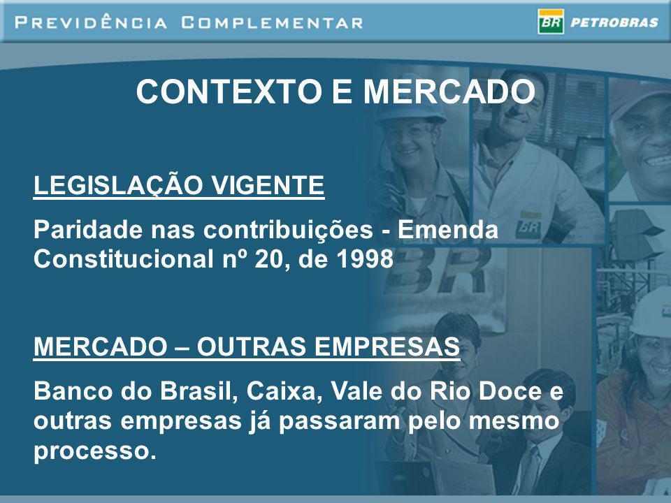 CONTEXTO E MERCADO LEGISLAÇÃO VIGENTE Paridade nas contribuições - Emenda Constitucional nº 20, de 1998 MERCADO – OUTRAS EMPRESAS Banco do Brasil, Cai