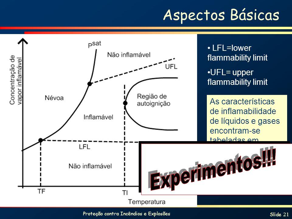 Proteção contra Incêndios e Explosões Slide 21 As características de inflamabilidade de líquidos e gases encontram-se tabeladas em manuais. Aspectos B