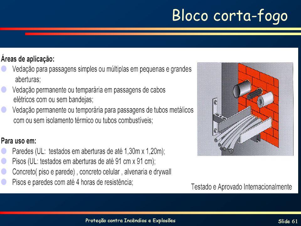 Proteção contra Incêndios e Explosões Slide 61 Bloco corta-fogo