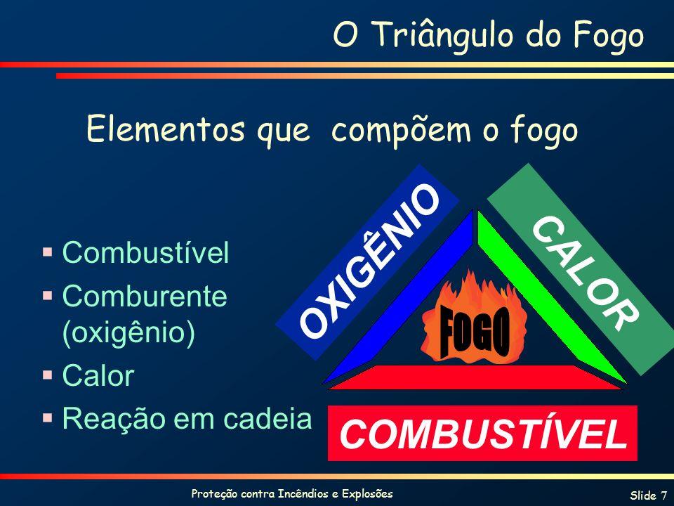 Proteção contra Incêndios e Explosões Slide 7 O Triângulo do Fogo Elementos que compõem o fogo COMBUSTÍVEL CALOR OXIGÊNIO Combustível Comburente (oxig