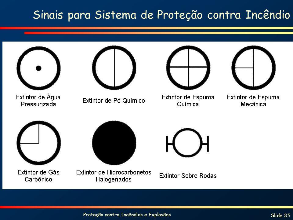 Proteção contra Incêndios e Explosões Slide 85 Sinais para Sistema de Proteção contra Incêndio