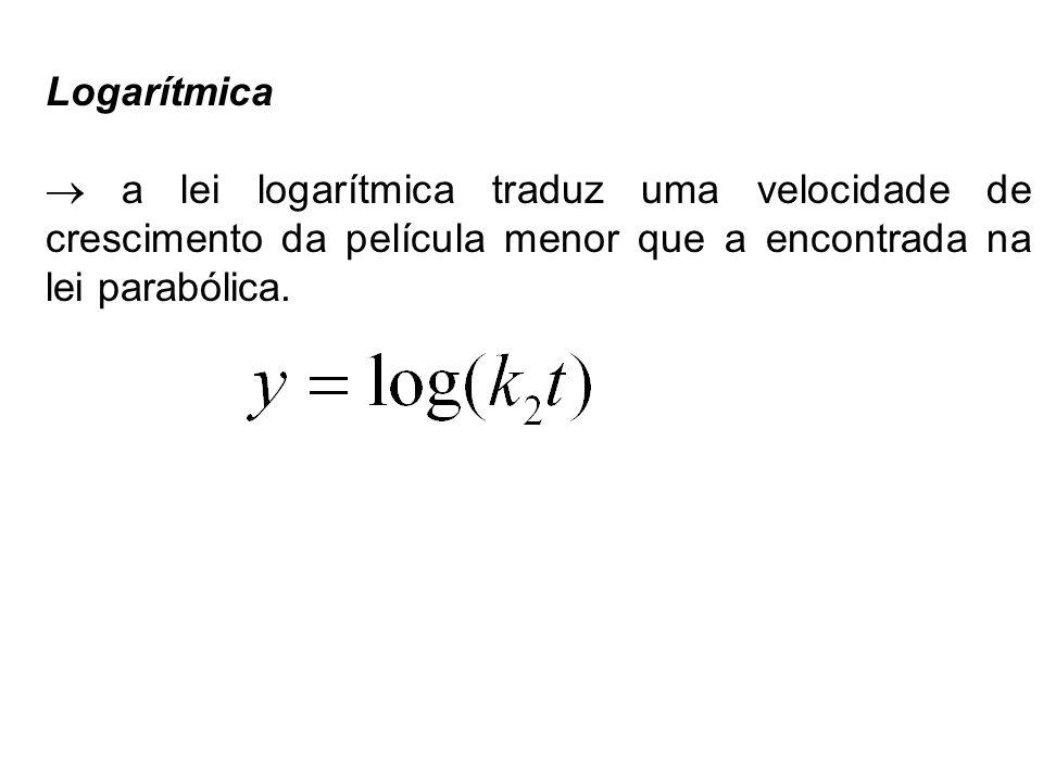 Logarítmica a lei logarítmica traduz uma velocidade de crescimento da película menor que a encontrada na lei parabólica.