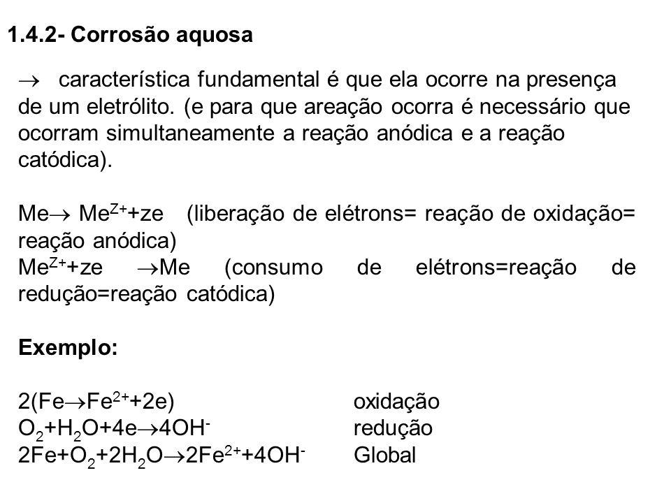 1.4.2- Corrosão aquosa característica fundamental é que ela ocorre na presença de um eletrólito. (e para que areação ocorra é necessário que ocorram s