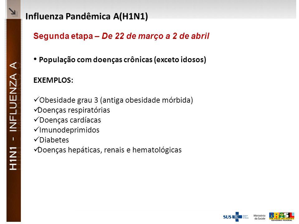 Ministério da Saúde Segunda etapa – De 22 de março a 2 de abril População com doenças crônicas (exceto idosos) EXEMPLOS: Obesidade grau 3 (antiga obesidade mórbida) Doenças respiratórias Doenças cardíacas Imunodeprimidos Diabetes Doenças hepáticas, renais e hematológicas Influenza Pandêmica A(H1N1)