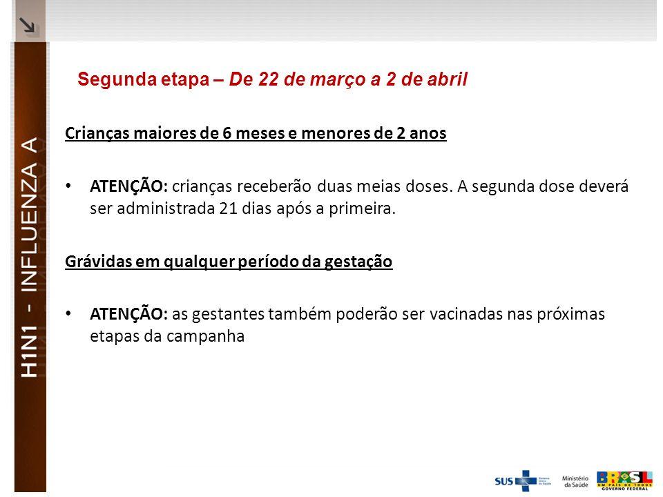 Ministério da Saúde Crianças maiores de 6 meses e menores de 2 anos ATENÇÃO: crianças receberão duas meias doses.