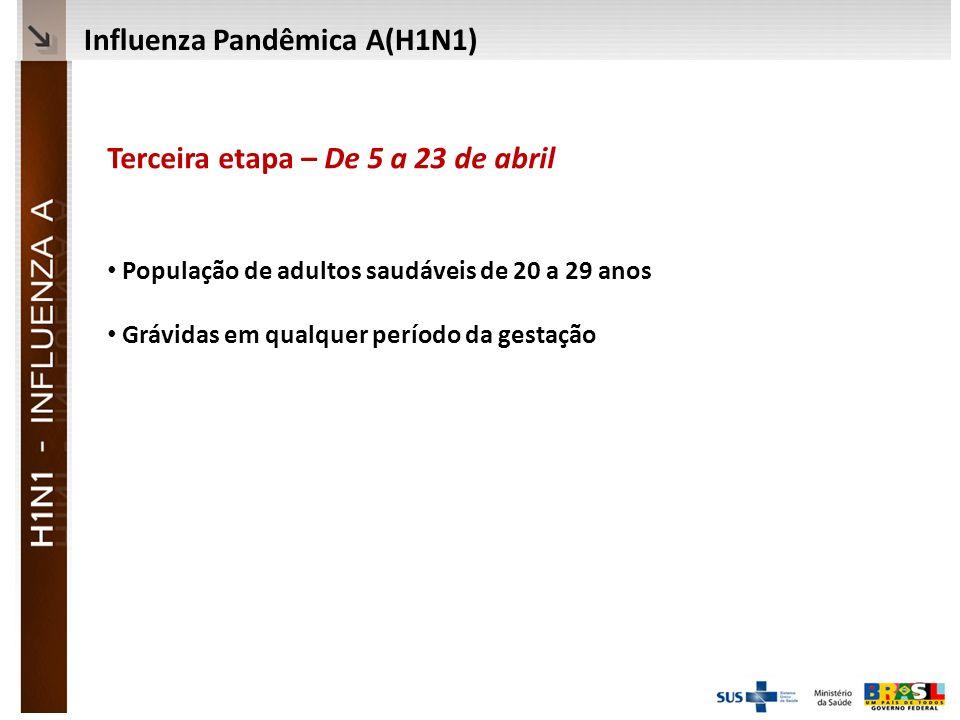 Ministério da Saúde Terceira etapa – De 5 a 23 de abril População de adultos saudáveis de 20 a 29 anos Grávidas em qualquer período da gestação Influenza Pandêmica A(H1N1)