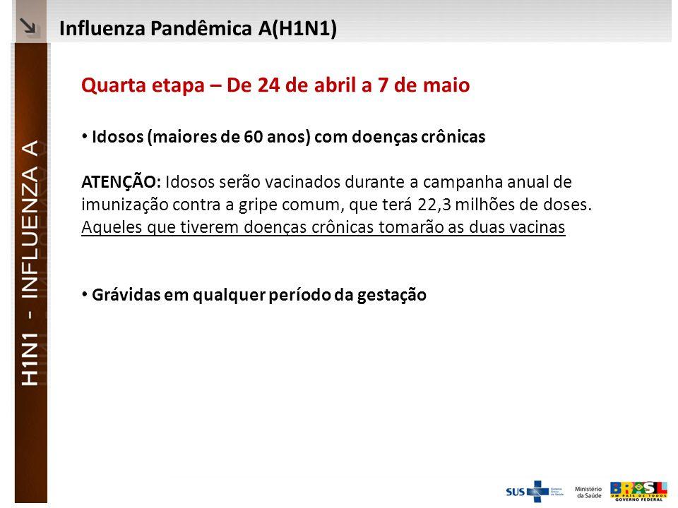 Ministério da Saúde Quarta etapa – De 24 de abril a 7 de maio Idosos (maiores de 60 anos) com doenças crônicas ATENÇÃO: Idosos serão vacinados durante a campanha anual de imunização contra a gripe comum, que terá 22,3 milhões de doses.