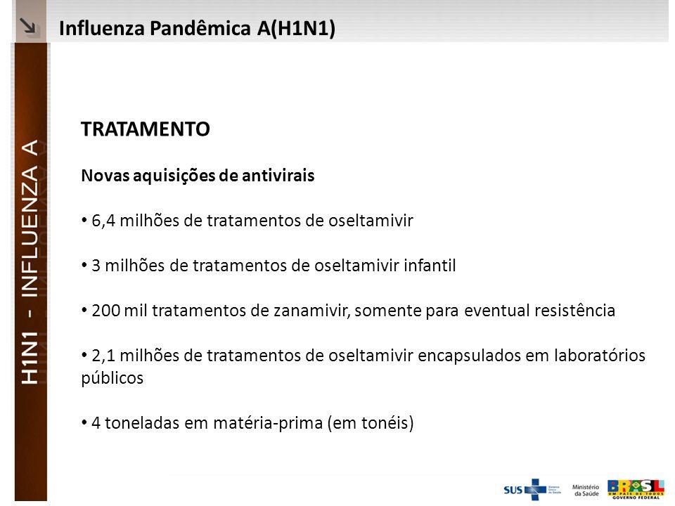 Ministério da Saúde TRATAMENTO Novas aquisições de antivirais 6,4 milhões de tratamentos de oseltamivir 3 milhões de tratamentos de oseltamivir infantil 200 mil tratamentos de zanamivir, somente para eventual resistência 2,1 milhões de tratamentos de oseltamivir encapsulados em laboratórios públicos 4 toneladas em matéria-prima (em tonéis) Influenza Pandêmica A(H1N1)