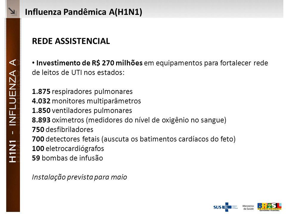 Ministério da Saúde REDE ASSISTENCIAL Investimento de R$ 270 milhões em equipamentos para fortalecer rede de leitos de UTI nos estados: 1.875 respiradores pulmonares 4.032 monitores multiparâmetros 1.850 ventiladores pulmonares 8.893 oxímetros (medidores do nível de oxigênio no sangue) 750 desfibriladores 700 detectores fetais (auscuta os batimentos cardíacos do feto) 100 eletrocardiógrafos 59 bombas de infusão Instalação prevista para maio Influenza Pandêmica A(H1N1)