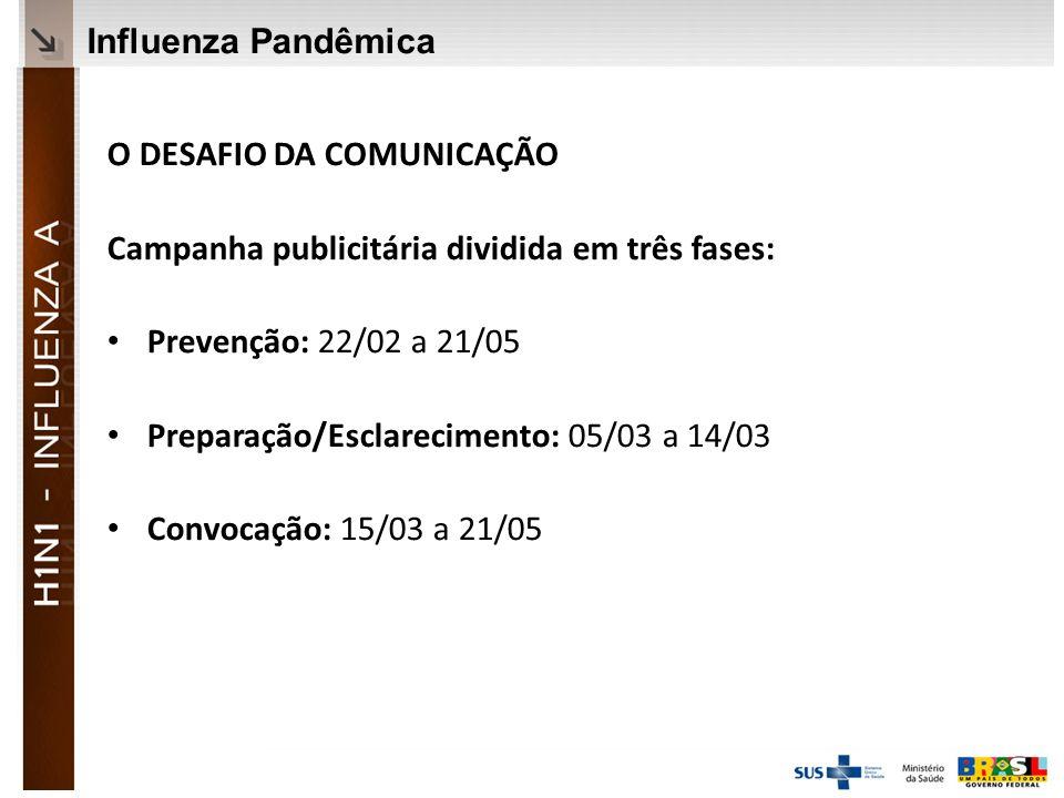 Ministério da Saúde O DESAFIO DA COMUNICAÇÃO Campanha publicitária dividida em três fases: Prevenção: 22/02 a 21/05 Preparação/Esclarecimento: 05/03 a 14/03 Convocação: 15/03 a 21/05 Influenza Pandêmica