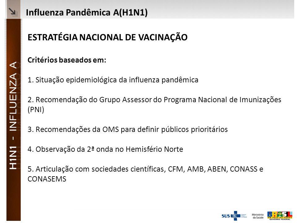 Ministério da Saúde ESTRATÉGIA NACIONAL DE VACINAÇÃO Critérios baseados em: 1.