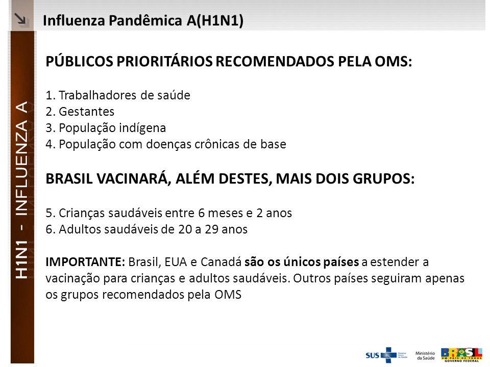 Ministério da Saúde Influenza Pandêmica A(H1N1) PÚBLICOS PRIORITÁRIOS RECOMENDADOS PELA OMS: 1.