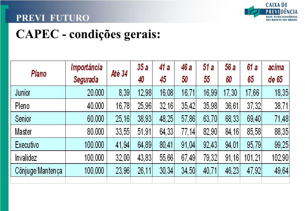 PREVI FUTURO CAPEC - condições gerais: