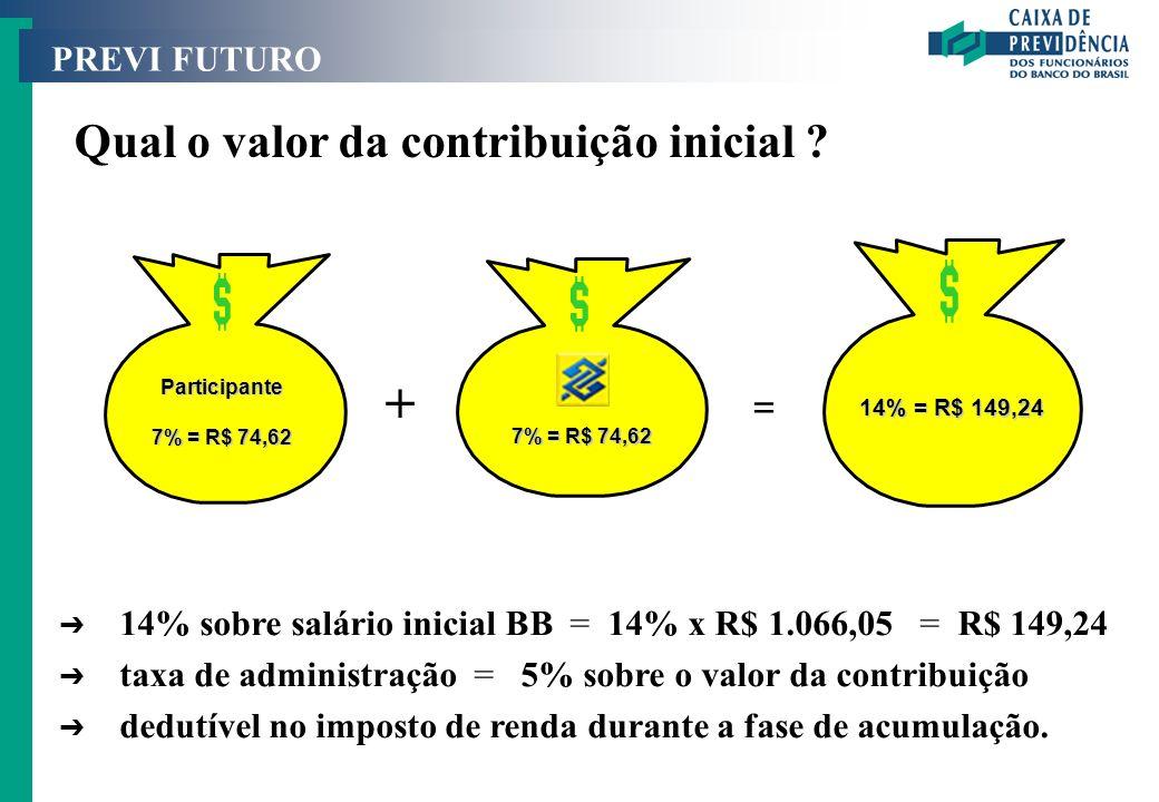 PREVI FUTURO Qual o valor da contribuição inicial ? Ô 14% sobre salário inicial BB = 14% x R$ 1.066,05 = R$ 149,24 Ô taxa de administração = 5% sobre