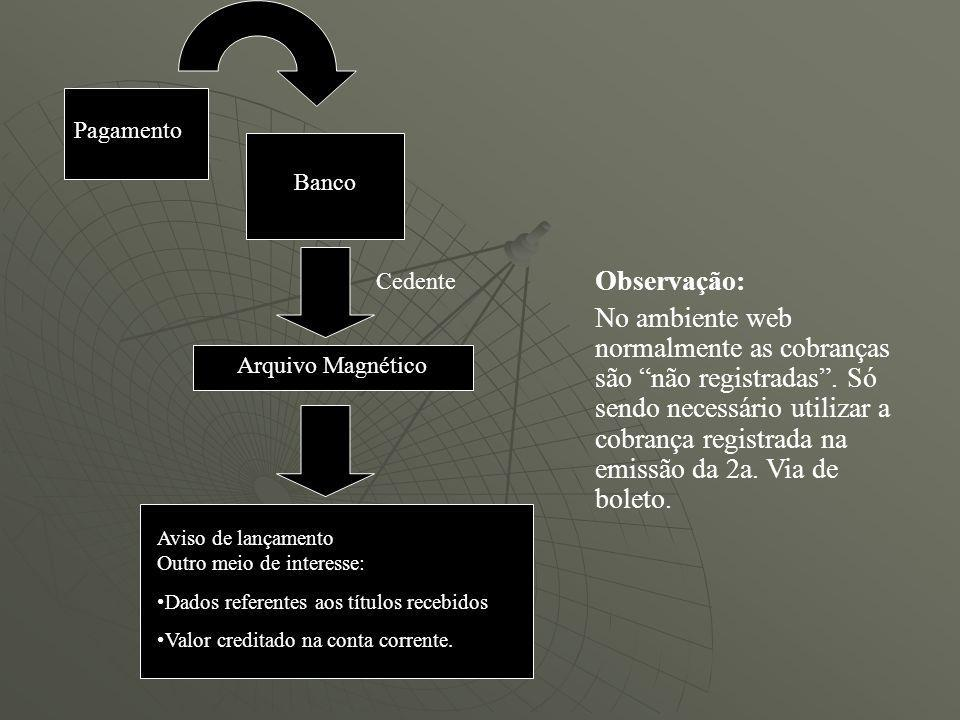 TAXAS COBRADAS PELOS BANCOS: O Banco também leva em consideração o porte do cliente.