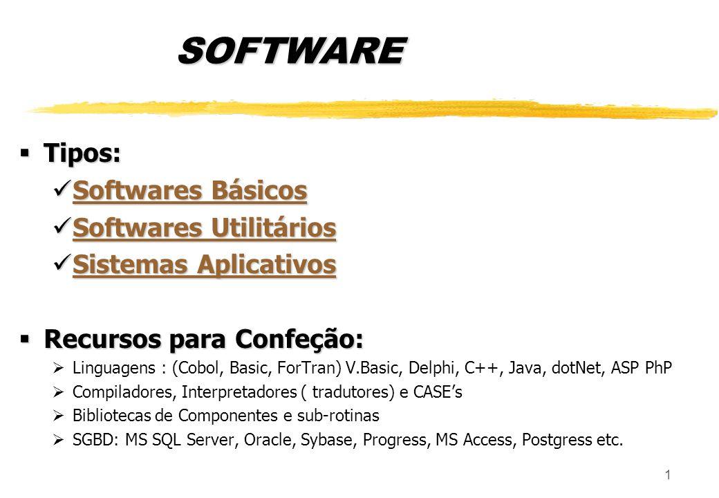 2 SOFTWARES BÁSICOS Sistemas Operacionais de Estações Sistemas Operacionais de Estações Windows 95/98/2000/ XP/ Vista, Windows NT Workstation, Unix, Linux, MacOS, Solaris Sistemas Operacionais de Rede Sistemas Operacionais de Rede Windows 95/98, 2000, XP, Vista Windows Server (NT,2003) http://www.microsoft.com/brasil/servidores/default.mspx http://www.microsoft.com/brasil/servidores/default.mspx Unix – Aix Linux – Novell, Conectiva, Red Hat, Servidores Internet (Apache, MS Web Server etc)