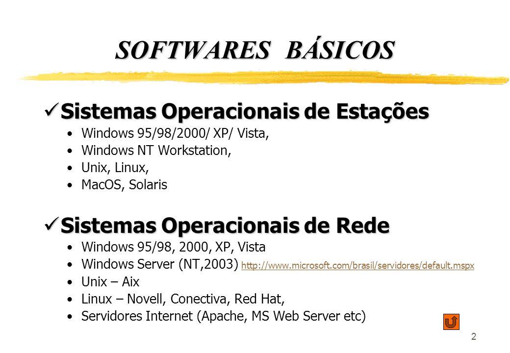 2 SOFTWARES BÁSICOS Sistemas Operacionais de Estações Sistemas Operacionais de Estações Windows 95/98/2000/ XP/ Vista, Windows NT Workstation, Unix, L
