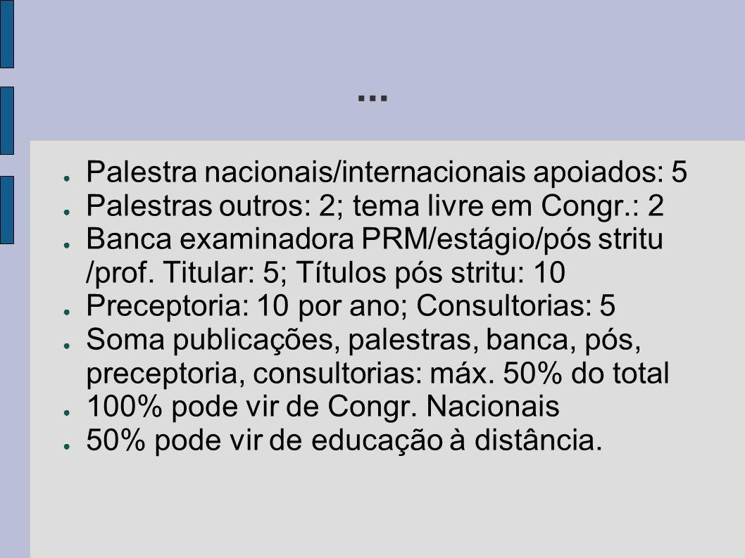 PONTUAÇÕES Cong Nacionais ou no exterior: 20 pontos Cursos nestes: 5 pontos Congressos Regionais: 15 pontos Relacionados e apoiados pela Sociedade Nac