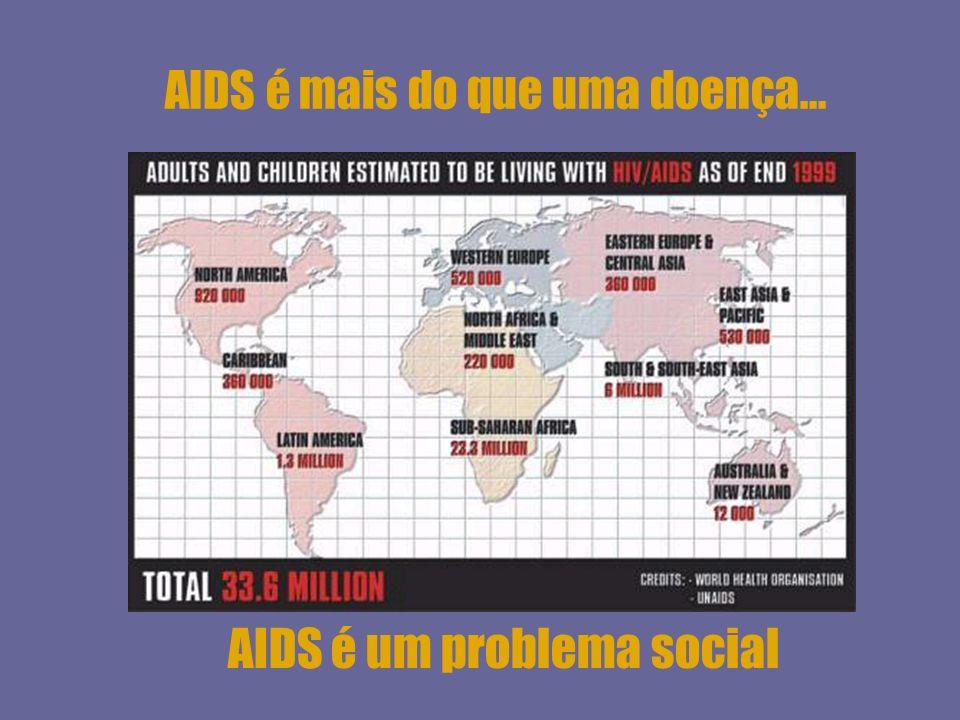 AIDS é mais do que uma doença… AIDS é um problema social