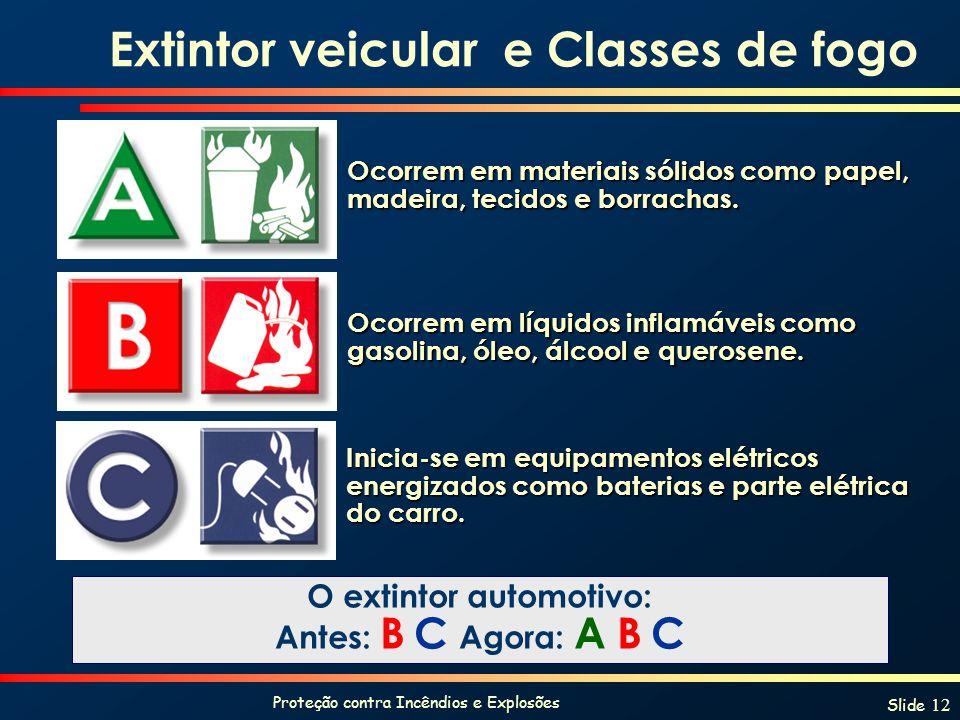 Proteção contra Incêndios e Explosões Slide 12 Extintor veicular e Classes de fogo Ocorrem em materiais sólidos como papel, madeira, tecidos e borrach