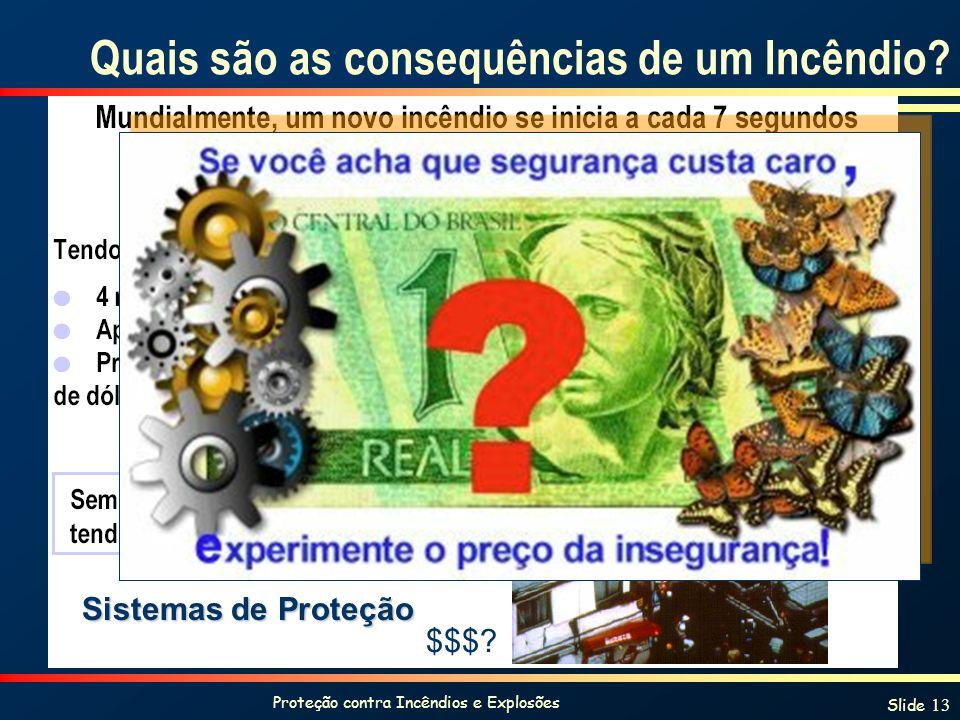 Proteção contra Incêndios e Explosões Slide 13 Quais são as consequências de um Incêndio? Sistemas de Proteção $$$?
